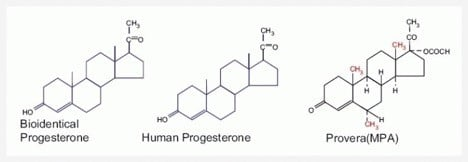 Chemical Makeups of Provera, Bioidentical Progesterone, and Human Progesterone