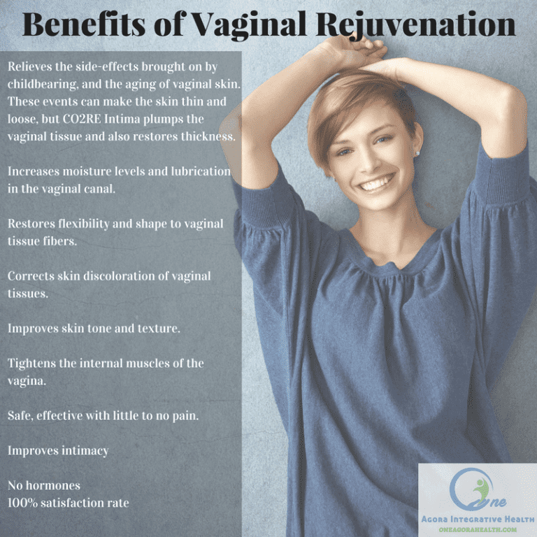Vaginal Rejuvenation Benefits
