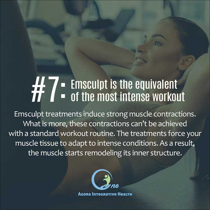 EMSCULPT is Equivalent of Intense Workout